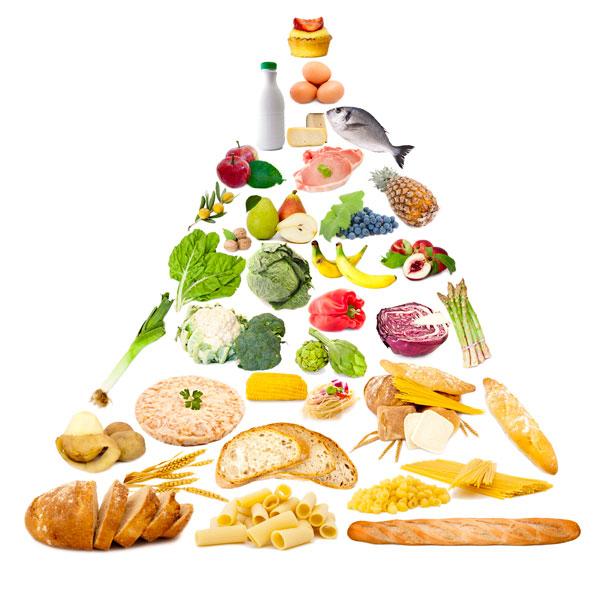piramide-alimentos_PintandoUnaMama