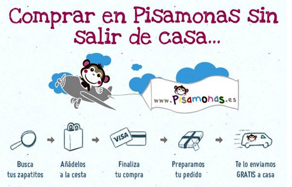 Banner_Tienda_Online_Calzado_Infantil_Pisamonas_PintandoUnaMama