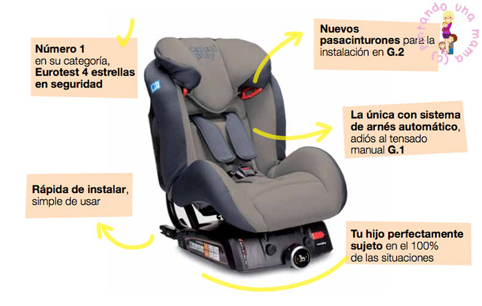 Sillas de Coche Casualplay con Q-Retraktor Fix